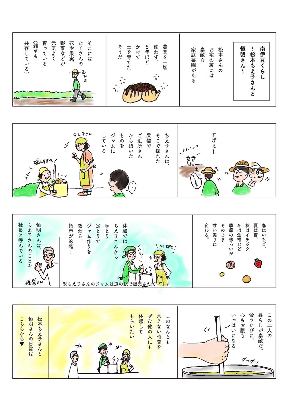 南伊豆新聞_松本さん copy